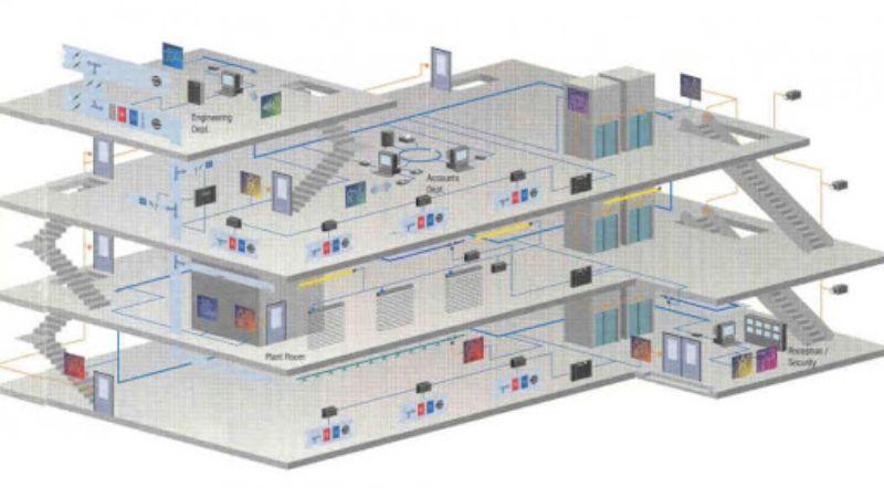 Công ty Aurecon đã góp phần hoàn thiện những công trình lớn trên toàn thế giới
