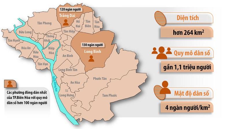 Tiềm năng kinh tế của Biên Hòa-2